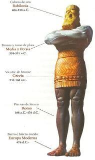 Bb-Estatuta de Imperios de Daniel