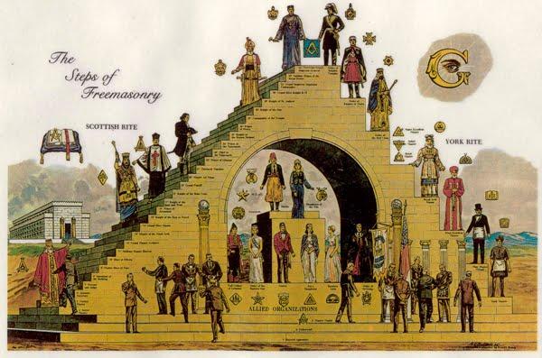 16Steps of Freemasonry