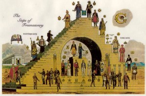 16Steps of Freemasonry