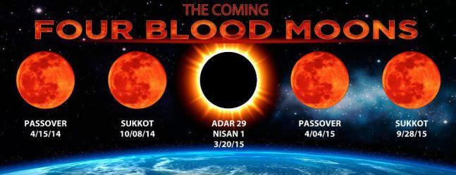 tétrada de lunas rojas
