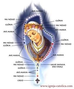 como-rezar-o-rosario