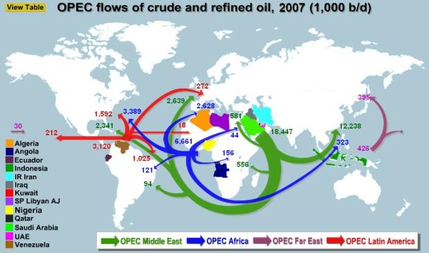 opep-flux-petrole-brut-et-raffine