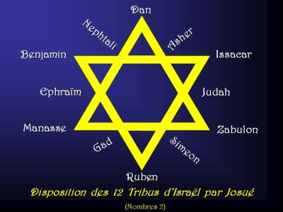 disposition12TribusIsrael[1]