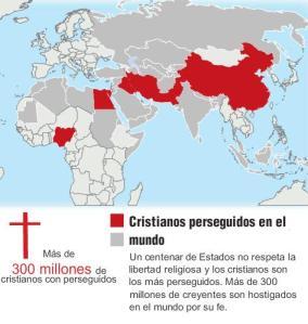 infografia-persecucion-cristianos-mundo