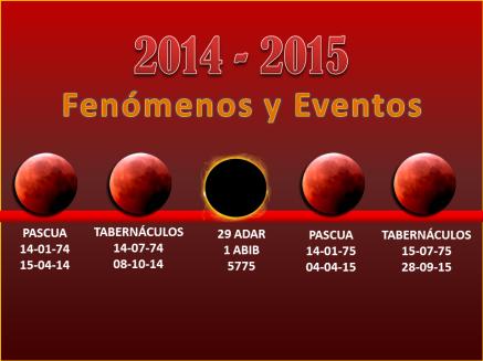 Las Profecías de la Luna Roja2