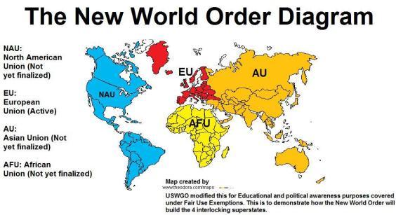 NUEVO ORDEN MUNDIAL TheNewWorldOrderDiagram
