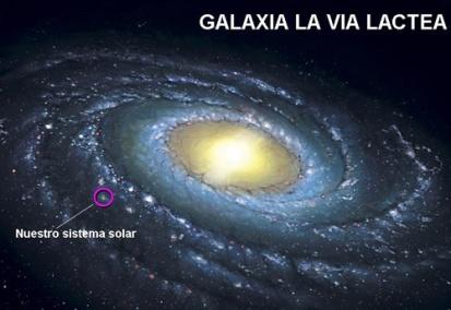 via-lactea-y-nuestro-sist-solar