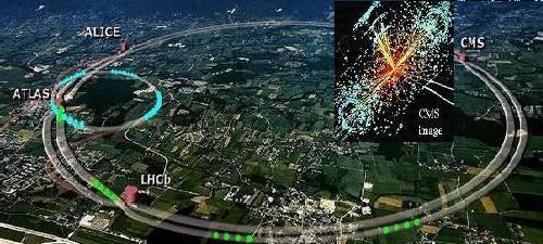 000gran colisionador de hadrones