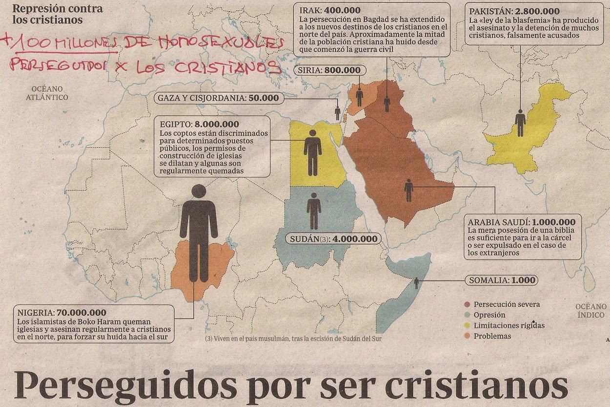 -la-persecucion-de-los-cristianos