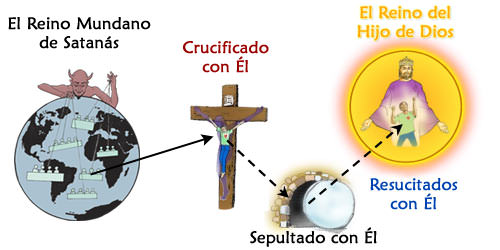 conversion mundo