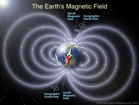 CAMPO_geomagnetic-field-orig_full