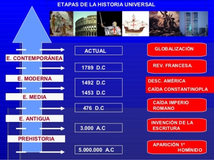 tiempo prehistoria-universal-1-638