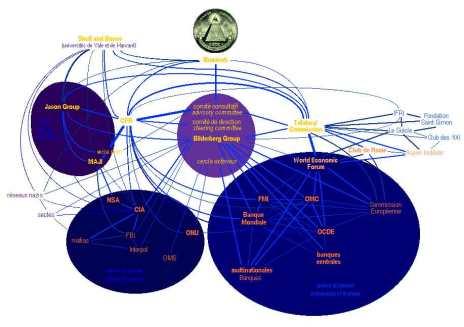 gobierno mundial