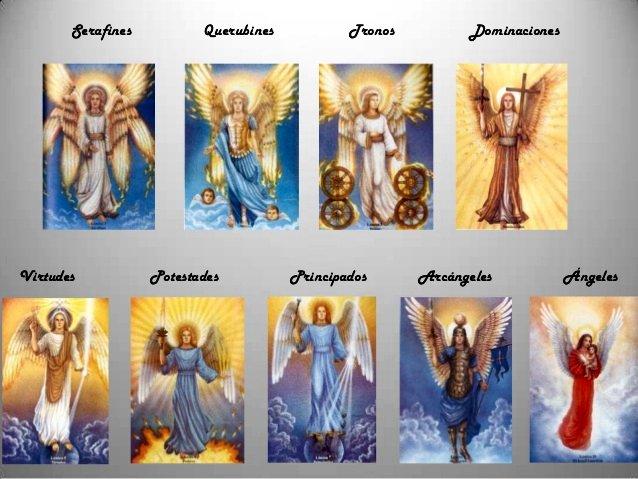 jerarquias angelicales