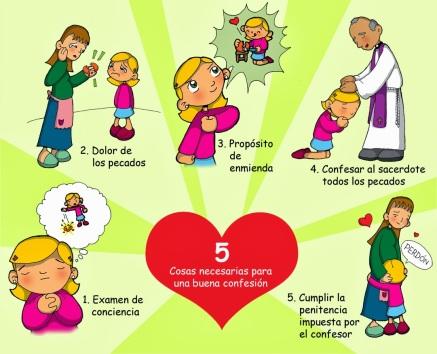 examen-de-conciencia-pasos_buena_confesion