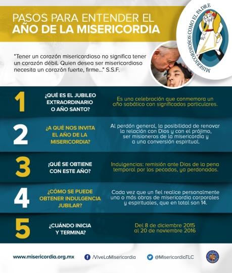 infografia1-2ano-misericordia