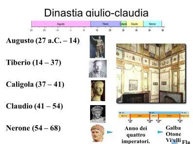-dinastia-giulio-claudia